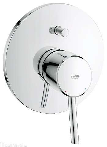 ��������� Grohe Concetto 32214001